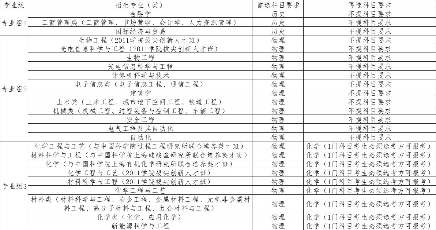 表1最终版.png